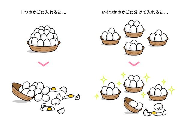 卵は1つのかごに盛るな