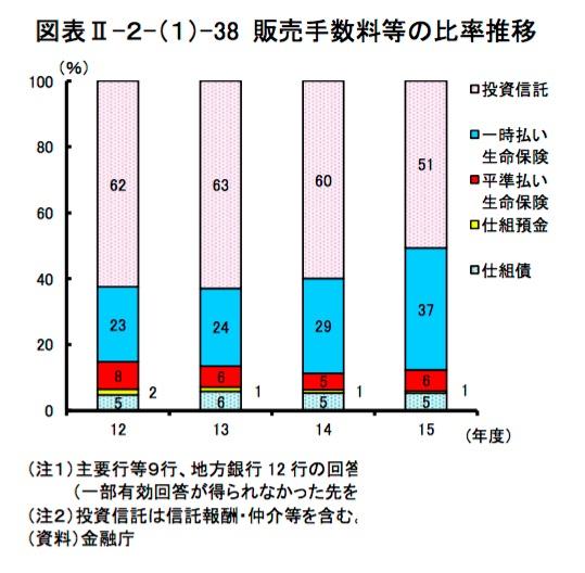 %e9%87%91%e8%9e%8d%e5%ba%812