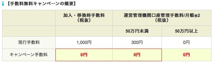 sbi%e8%a8%bc%e5%88%b8%e6%89%8b%e6%95%b0%e6%96%99%e7%84%a1%e6%96%99
