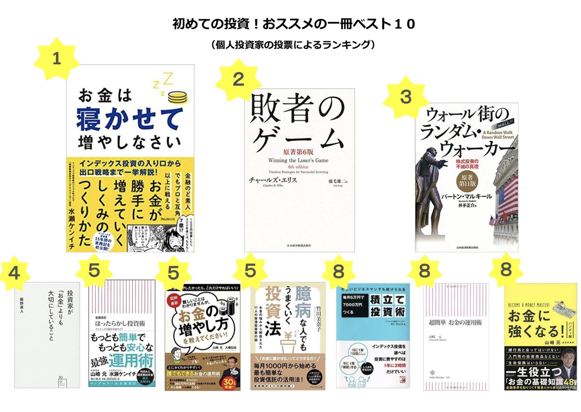 金融庁の「初めての投資!おススメの一冊ベスト10」と私の3選。
